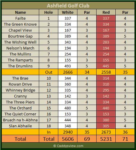 Ashfield Golf Club Scorecard