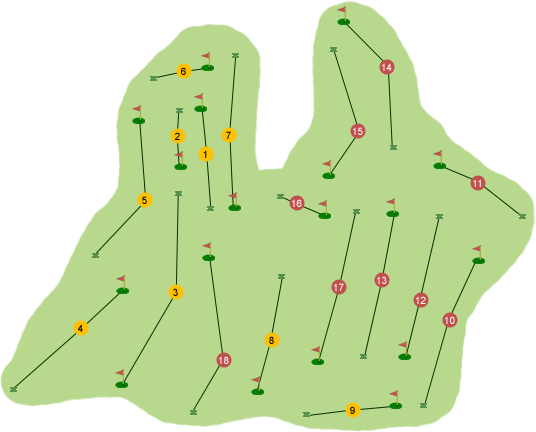 Dungannon Golf Club Course Map