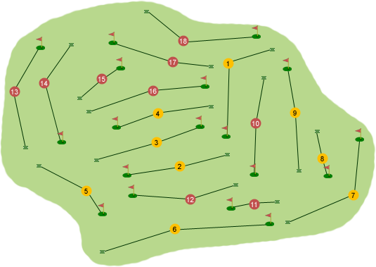 Kilkeel Golf Club Course Map