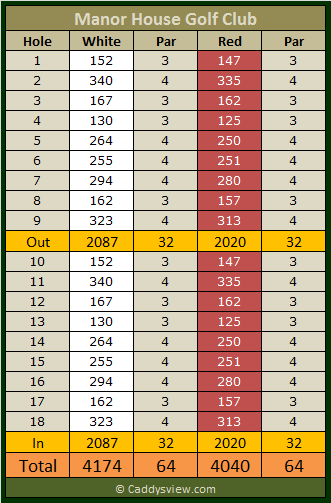 Manor House Golf Club Scorecard