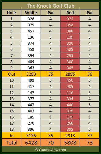 The Knock Golf Club Scorecard